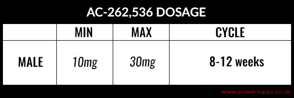AC-262,536 SARMs Dosage Table