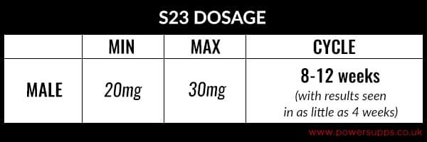 S23 SARM Dosage Chart